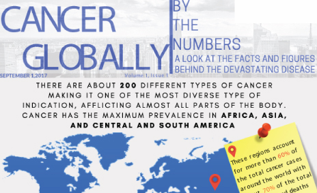 Cancer Globally (Vol. 1, Issue 1)