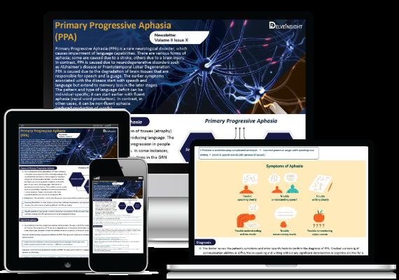 Primary Progressive Aphasia Market