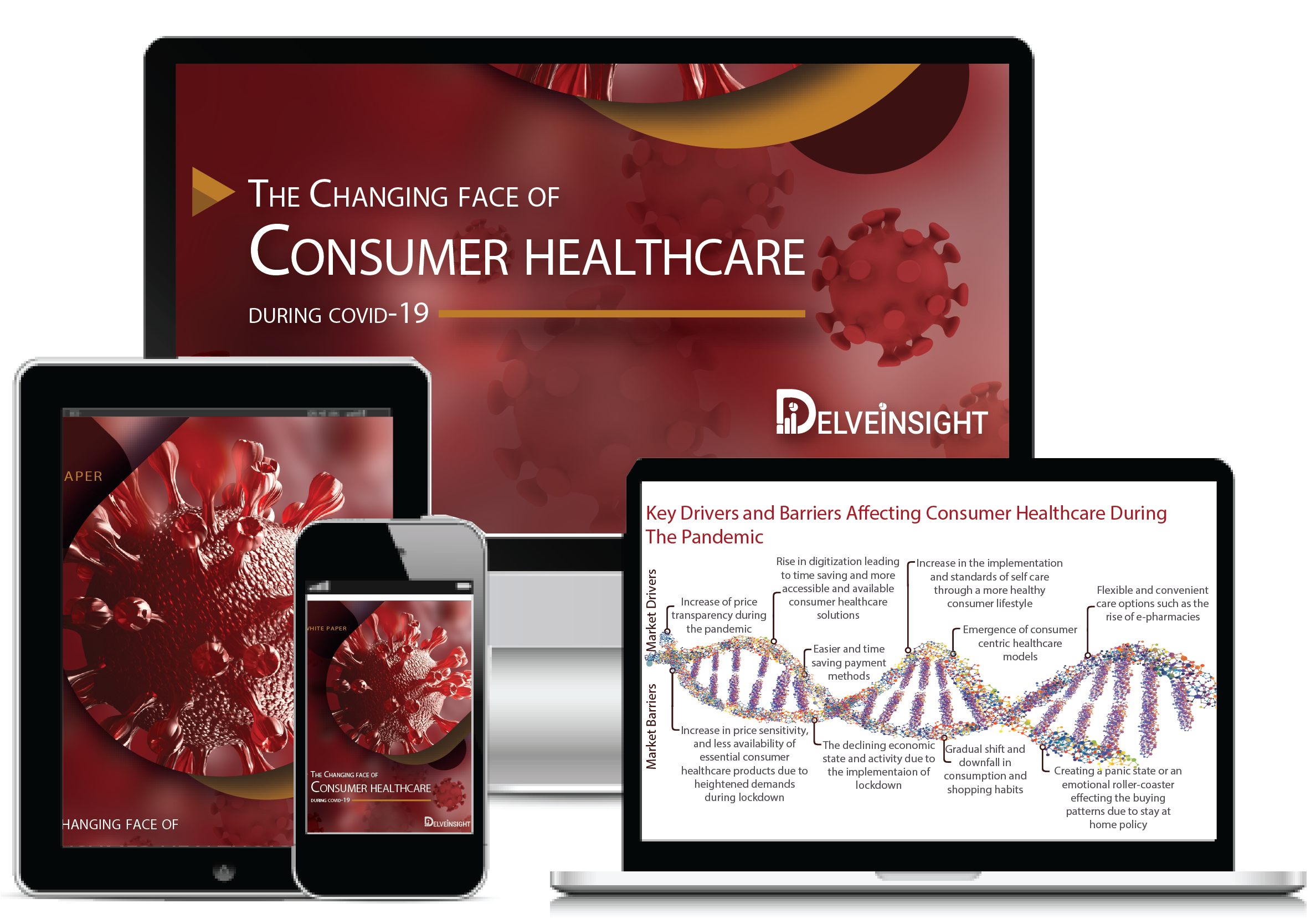 Consumer Healthcare during COVID-19