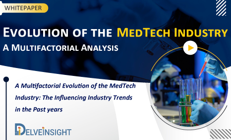 A Multifactorial Evolution of the MedTech Industry Whitepaper